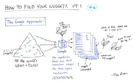 nuggets_google2440.jpg